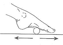 גלגול כדור לעיסוי הגידים והשרירים בכף הרגל