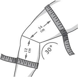 אזורי לקיחת מידה של הגנוטריין